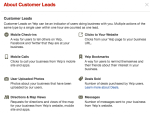 "Yelp's Grossly Inflated ""Lead"" Reporting"